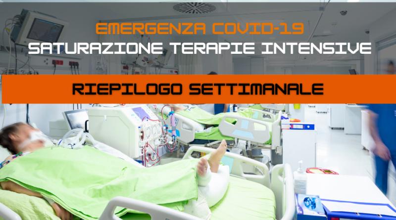 Covid, saturazione terapie intensive: migliora situazione in tutta Italia, non in Puglia
